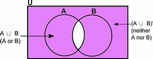 Venn Diagram B Union C