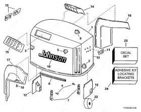 Evinrude 1997 175 - Be175gleuc  Engine Cover Johnson