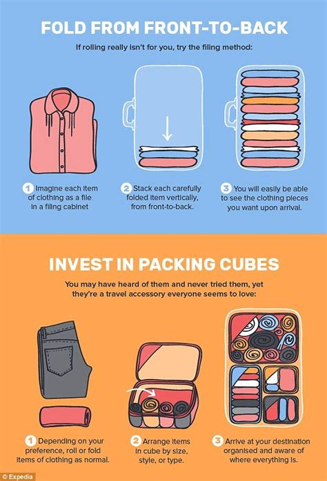 Infographic Reveals The Ultimate Packing Hacks Things To