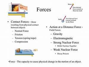 Distance Forces Contact Force Images  U2014 Pantanalrestaurant