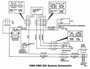 jeep cj5 ignition wiring jeep free engine image for user With wiring harness for 1975 jeep cj5