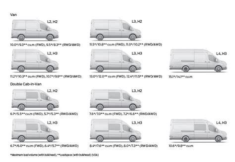 Folkestone Vehicle Rentals