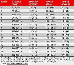 11 Kg Gasflasche Gewicht : dieses gewicht ist f r unsere kinder richtig ~ Jslefanu.com Haus und Dekorationen
