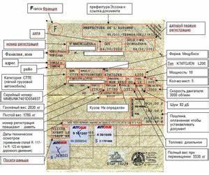 Carte Grise Belge En Carte Grise Francaise : carte grise van ~ Gottalentnigeria.com Avis de Voitures