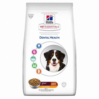 Breed Adult Hills Canine Hill Vetessentials Chicken