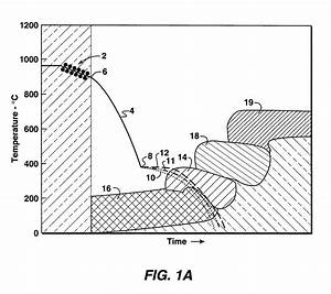 Patent US6254698 - Ultra-high strength ausaged steels with ...