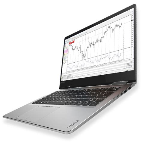 mt4 for mac metatrader 4 for windows mac android or ios