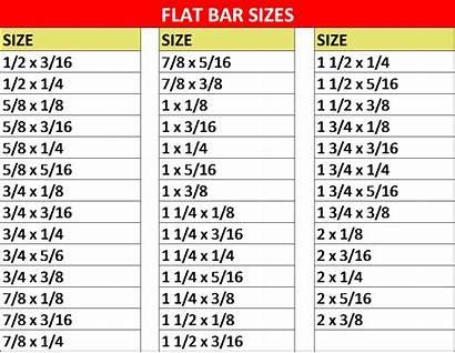 Flat Bars Sizes Steel Lengths Flats 20ft