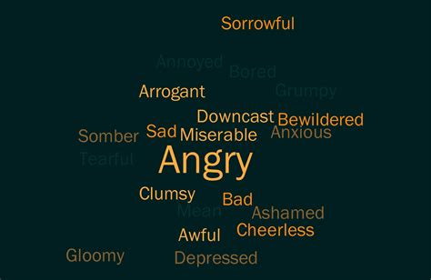 negative emotions descriptive words angry arrogant