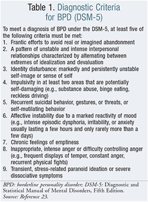 controlling symptoms  borderline personality disorder