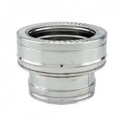 Tubage Inox Double Paroi 150 : adaptateur conduit chemin e simple double paroi ~ Premium-room.com Idées de Décoration