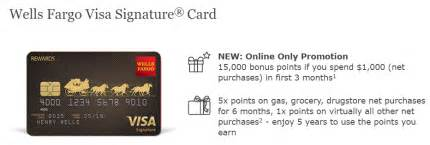 Some Wells Fargo Credit Cards Now Coming With 0 Bonus