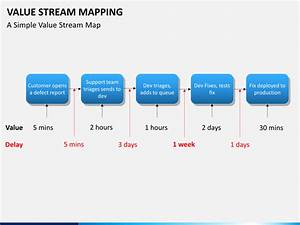 value stream mapping powerpoint template sketchbubble With value stream map template powerpoint