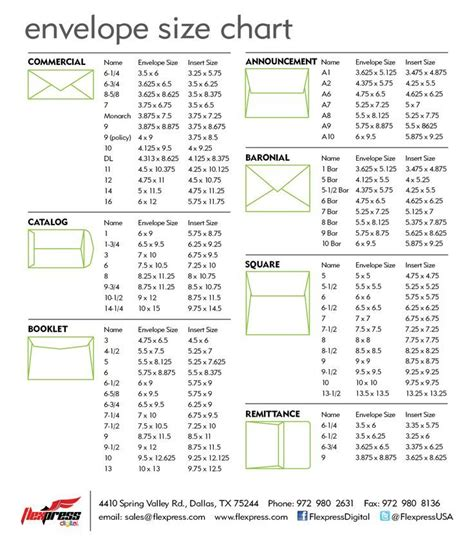 image result  envelope sizes envelope size chart