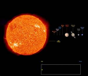 Solar System To Scale | www.imgkid.com - The Image Kid Has It!