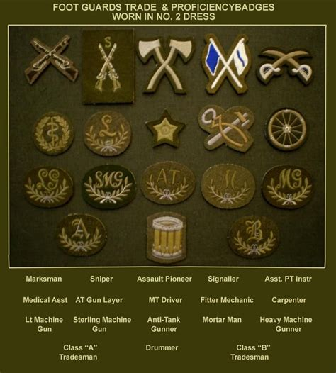 Or Ranks British Army 36 Best British Army Ranks Badges Images On Pinterest