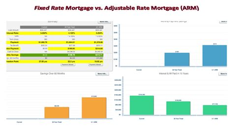 Fixed Rate Mortgage Or Adjustable; What's Right For You?. Honda Civic Rear Brakes Community Colleges Mi. Network Diagram For Project Management. Divorce Lawyers In Northern Va. No Cost Conference Call Photo Id Card Printers. Treatment For Chronic Depression. Glass And Window Companies Weight Loss Leads. Virtual Collaboration Software. Essential Pest Control Twitter Keyword Search