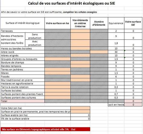les surfaces d int 233 r 234 t 233 cologique calcul