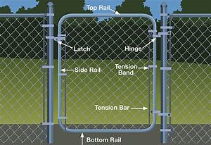 Chain-Link Gate: Assembling and Hanging Guide at The Home