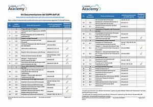 kit documentazione del gdpr dell39ue With gdpr document