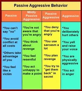 Passive Quotes Quotesgram