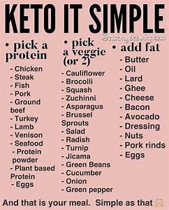The Keto Diet Made Simple On Instagram   U201ca Simple Guide To