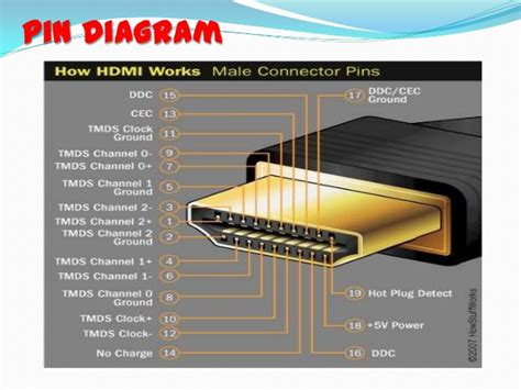 Pin Vga Cable Diagram Wiring Images