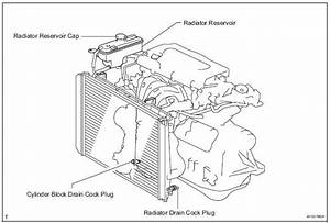 2004 Toyota Rav4 Engine Diagram Cooling System