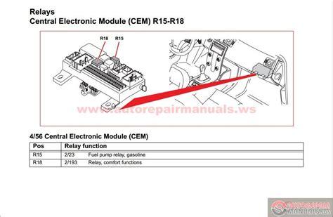 Volvo Wiring Diagrams Auto Repair Manual Forum Heavy