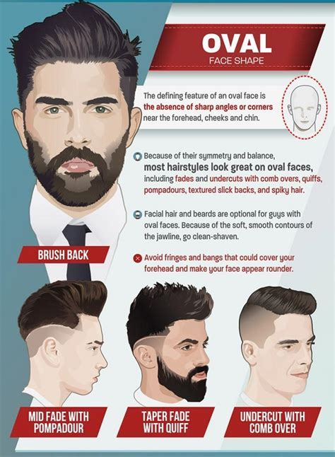 Infographic: The Ultimate Guide To The Best Haircuts For