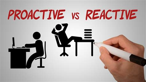 proactive  reactive  proactive youtube