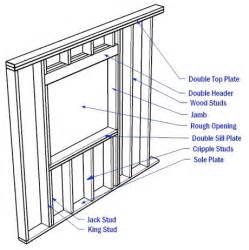 basic diagram of window framing source architectionary window framing