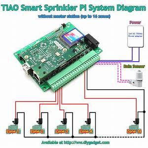Tiao Smart Sprinkler Pi System Connection Diagram