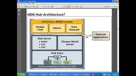 informatica mdm traininginformatica data quality