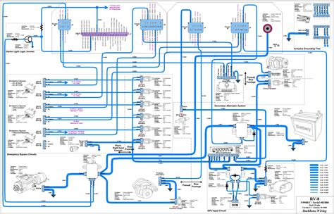 Monaco Wiring Schematic by Spartan Motorhome Chis Wiring Diagram Impremedia Net