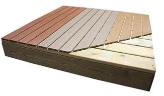 Deck Board Straightener Menards by Quickcap Composite Deck Resurfacing At Menards 174