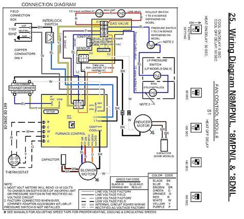 gas furnace wiring diagram elektronik us