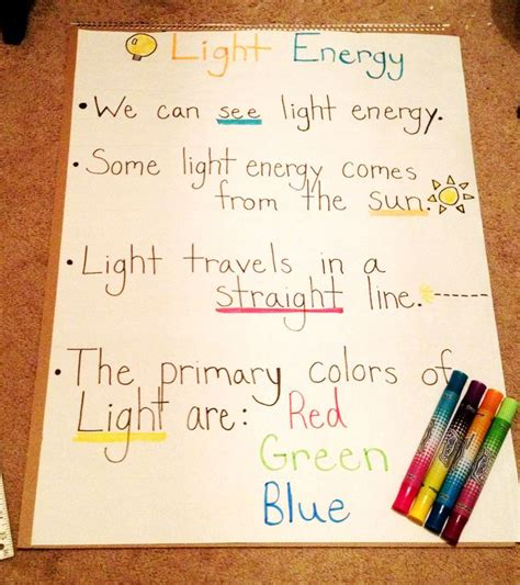 light energy facts light energy facts for 2nd grade anchor chart i made