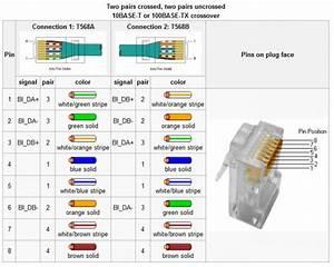 Pinouts  U2013 Engineering Radio