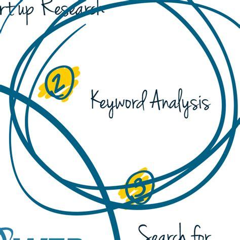 Keyword Optimization by Keywords Optimization Service Return On Investment