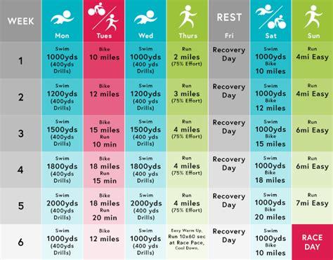 To Triathlon Program by A Beginner S Guide To Triathlon By Daily Burn