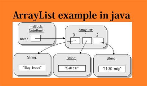 java list to string with quotes