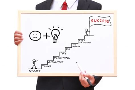 Innovation Putting Ideas And Plans To Work  Leader Snips, The Blog