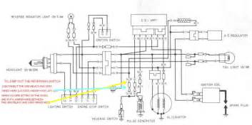 similiar honda 300 trx electrical diagram keywords honda xl 250 wiring diagram on honda trx 300 fourtrax wiring diagram