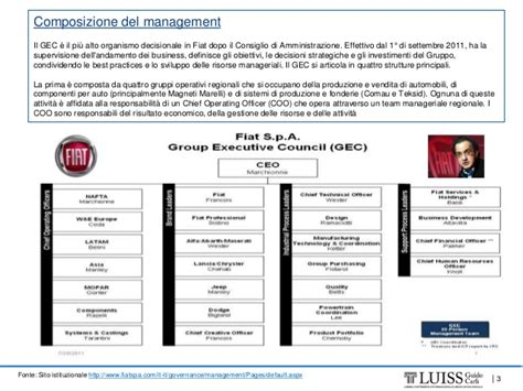 fiat marketing analysis swot e suggerimenti finali