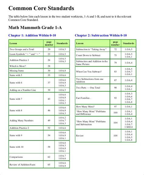 common core math sheet   word excel
