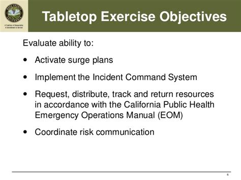 tabletop exercise template emergency preparedness coordinator security specialist emergency management exercise objectives