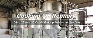 Build Your Own Small Cooking Oil Refinery Plant For Making