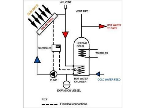 solar tischleuchte außen lecture 7 solar thermal energy 1 low potential heat presentation