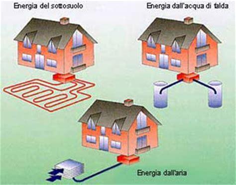 Come Riscaldare Casa In Modo Economico by Come Riscaldare La Casa In Modo Economico Idee Per La